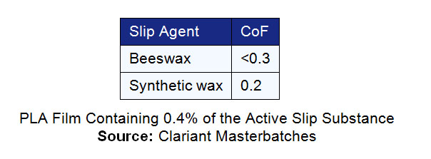 clariant_fig2